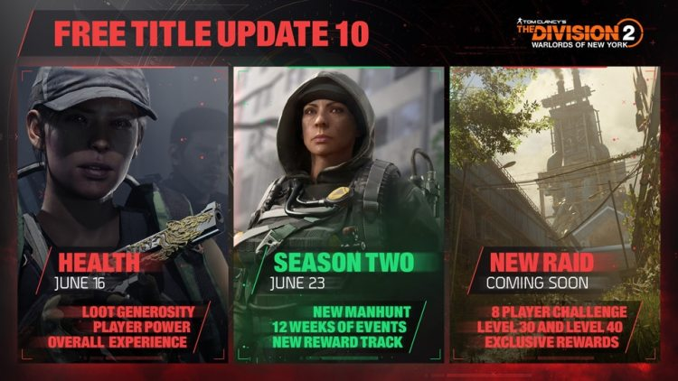 ディビジョン2: シーズン2 「キーナーの遺産」は6月23日、プレイヤー強化や新装備を実装するタイトルアップデート10が6月16日に配信