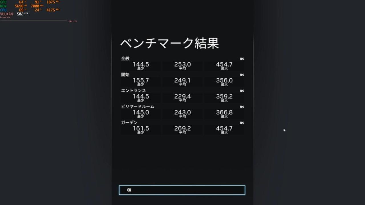 ハイエンドPC「Sengoku Gaming さく8さんモデル」、マルチタスクや動画制作に超特化[PR]