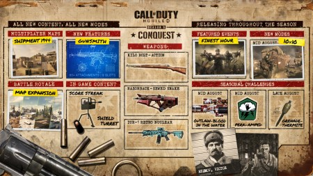 CoD:モバイル:シーズン9「CONQUEST」ロードマップが公開、第二次世界大戦をモチーフとした新コンテンツが続々登場