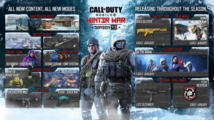 """CoD:モバイル:シーズン13「ウィンターウォー」開幕、冬仕様Raid&Nuketownや新武器""""Peacekeeper MK2″など膨大な新要素"""