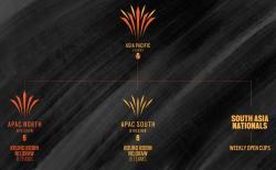 レインボーシックス シージ:2021年eスポーツアップデート、日本含むAPAC Northは8チーム総当たり形式へ