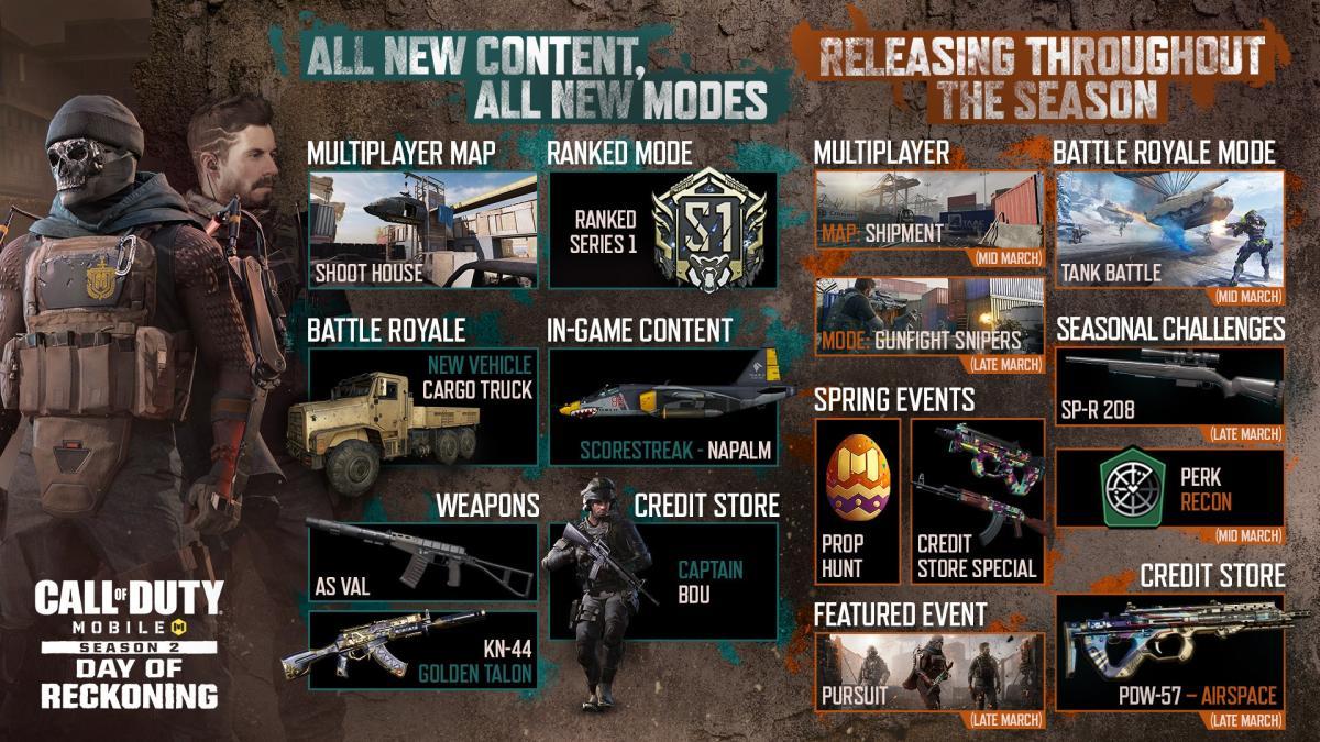 """CoD:モバイル:CoDMWの影響が濃いシーズン2「審判の日」開幕、新武器""""AS VAL""""&""""SP-R 208″やマップ""""Shoot House""""追加など"""