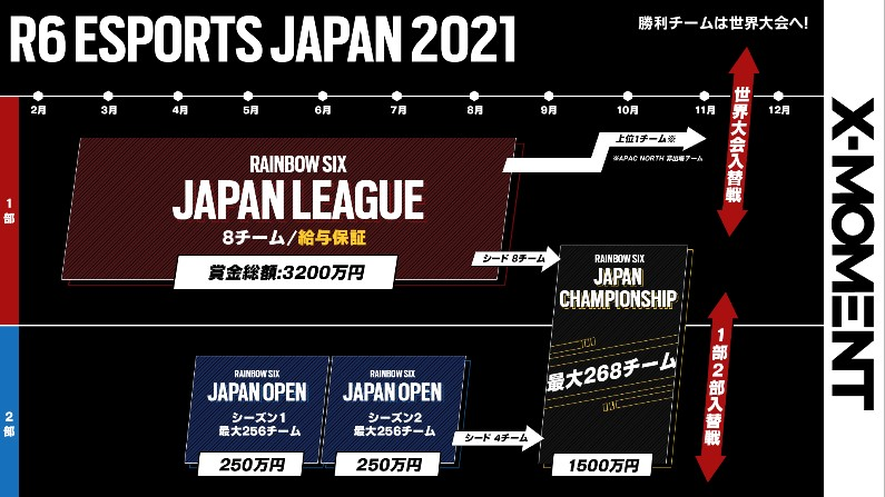 JapanLeague2021