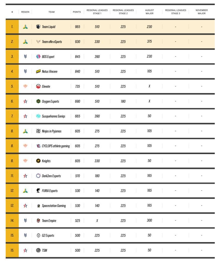 グローバルランキングについて - www.ubisoft.com