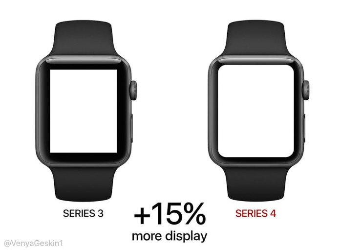 iOS 12 beta 2 xác nhận Apple Watch 4 sắp ra mắt