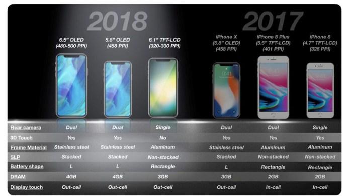 Chân dung iPhone LCD 6.1 inch (ảnh 4)