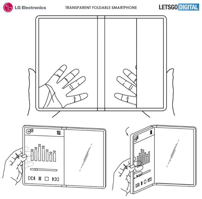Bằng sáng chế của LG về smartphone màn hình gập trong suốt (ảnh 1)
