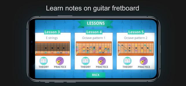 Guitar ABC - Fretboard Mastery