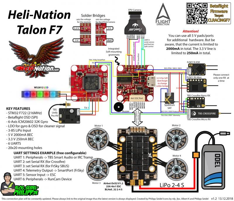 heli nation talon f7 flight controller