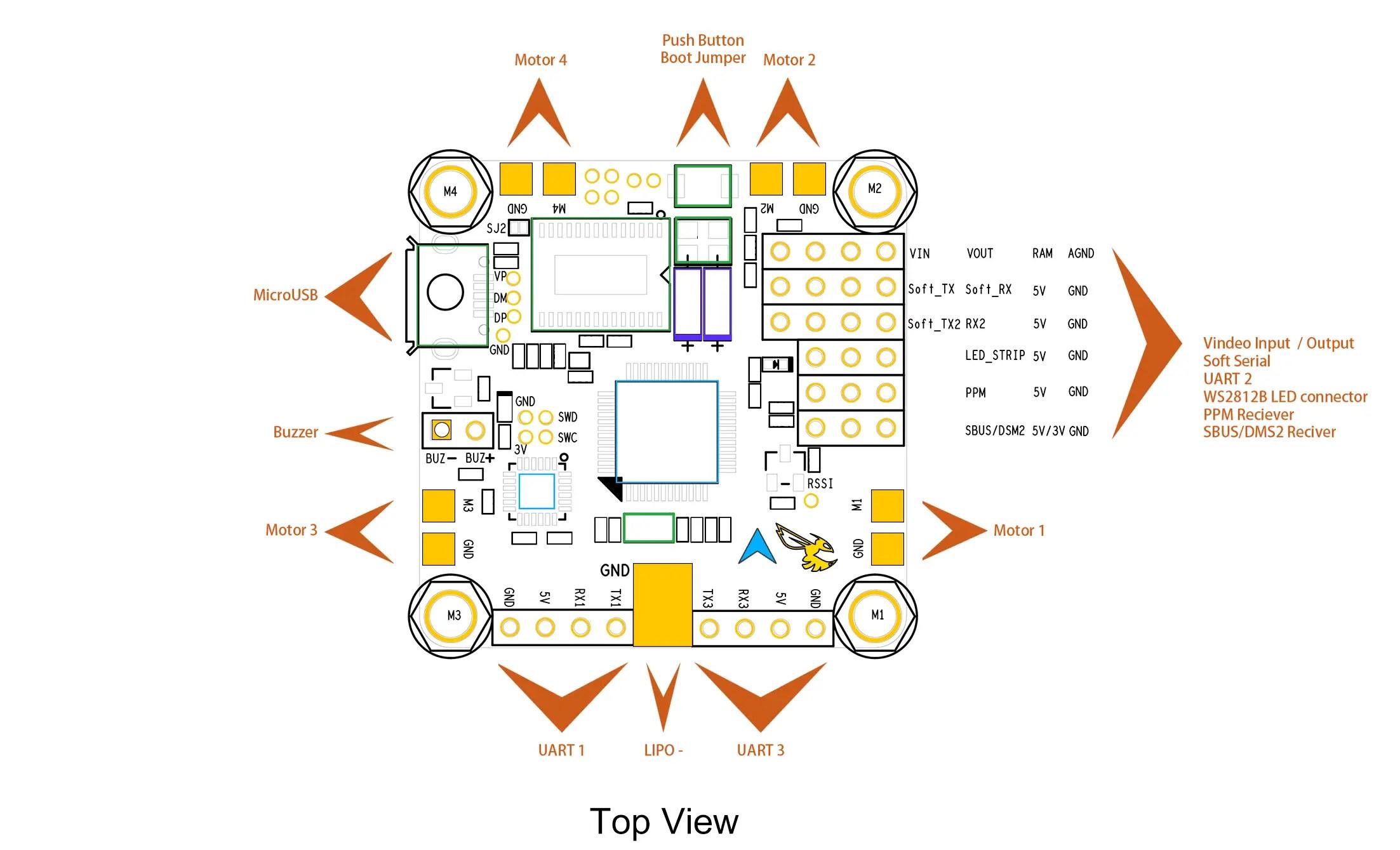 Betaflight F3 Flight Controller Review