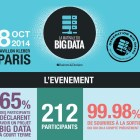 Matinale du Big Data infographie