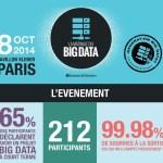 Infographie : retour sur la Matinale du Big Data 2014