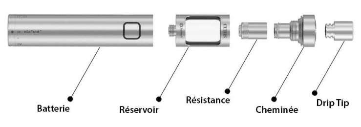 Les différentes pièces d'une cigarette électronique. © evaps
