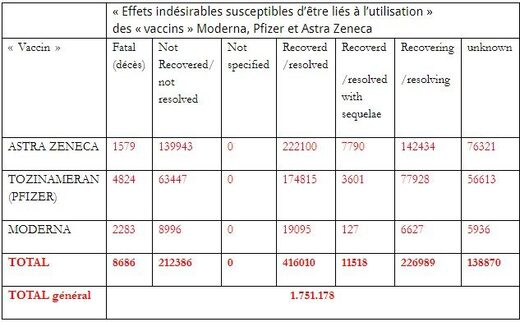 effets indésirables vaccination