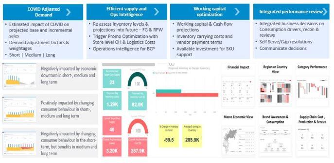 Retail: Inflection point data & analytics