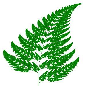 self similarity fern - Index A-Z