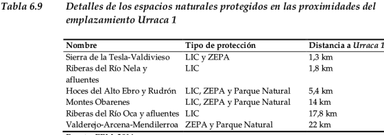 zonas naturales Urrca 1