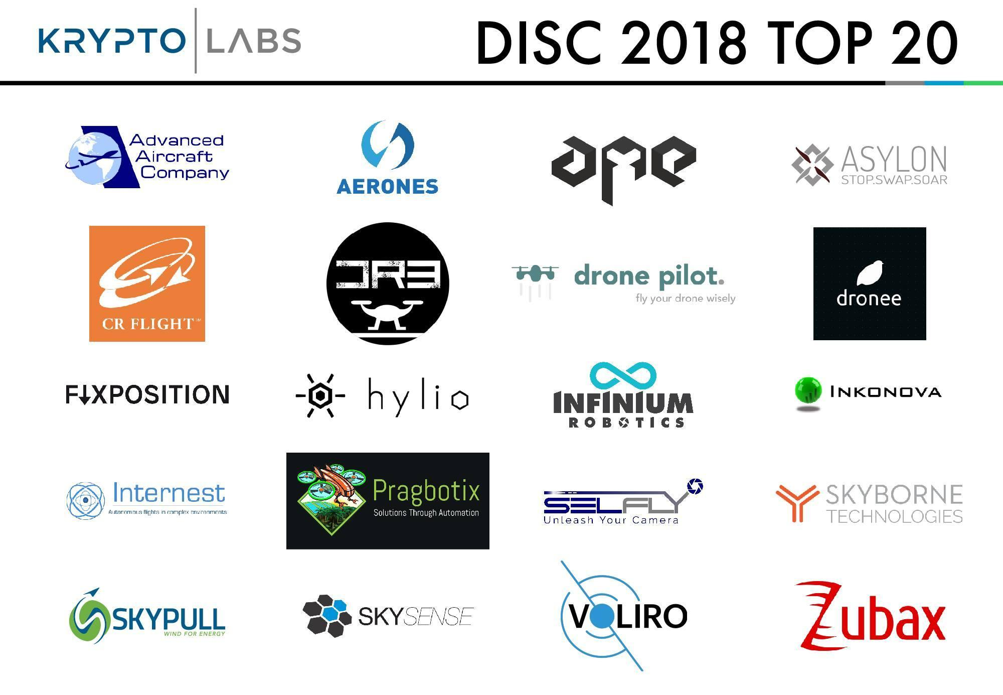 Top 20 Companies At the Semi-Final of DISC2018