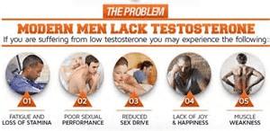 MEN HEALTH & LIBIDO
