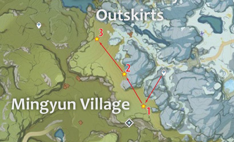 Mingyun Village Geovishap Locations
