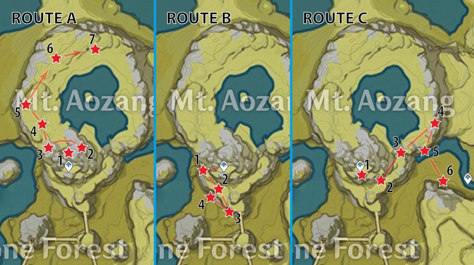 Mt. Aozang White Iron Farm Route