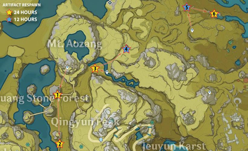 genshin impact artifact farming route