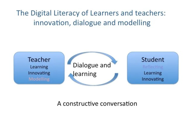 Digital Literacies v1