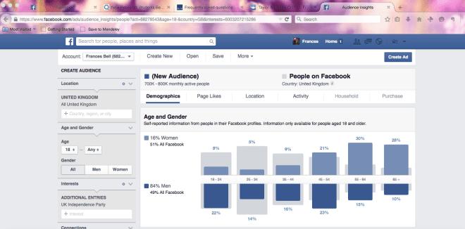 Facebook data on UK users with interest 'UKIP'
