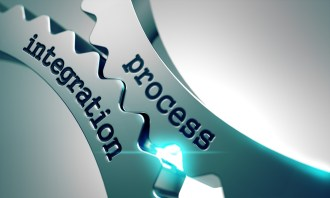 BPI Business Process Integration. Example of Business Process Integration