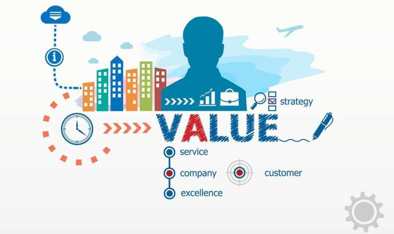 On Understanding the Dynamics that Drive a Company: Value Chain and System Dynamics