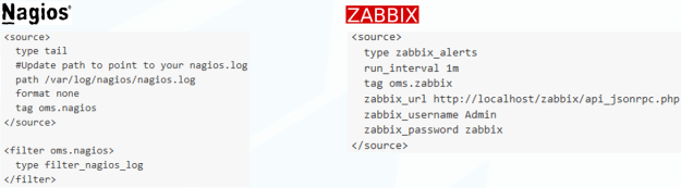 Figure 6 - Configuration for Nagios and Zabbix