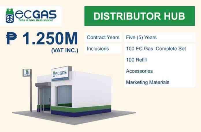 EC Gas Franchise Price