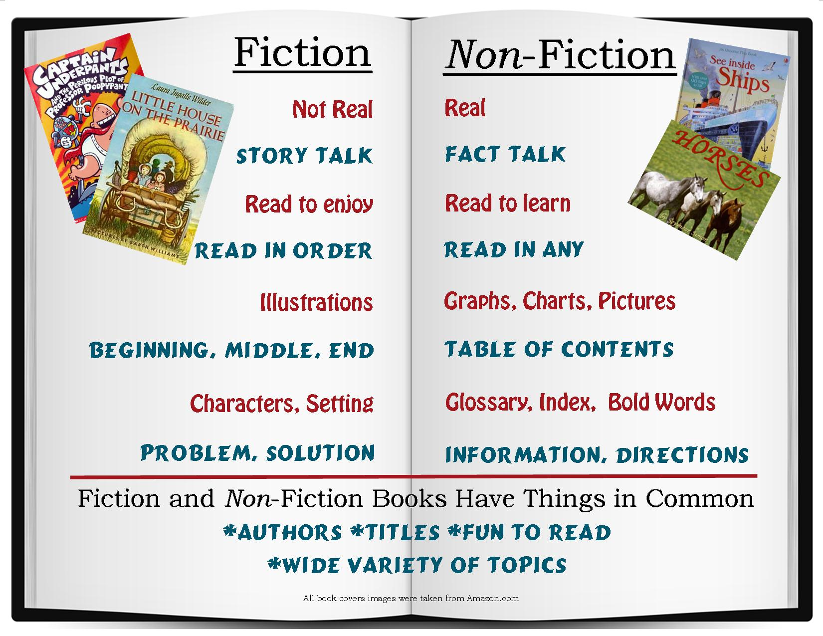 Fiction Vs Non Fiction