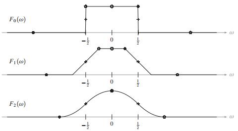 Dibujo20170824 rect convolutions hanspeter schmid elem math 2014