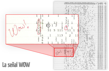 Dibujo20090928_1977_jerry_r_ehman_wow-signal