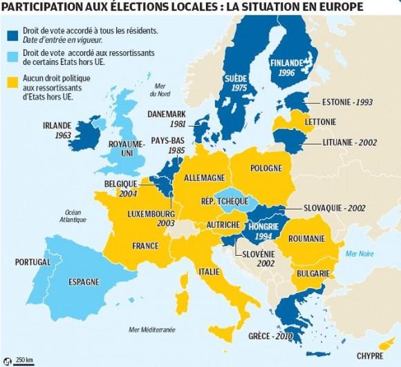 vote-etrangers