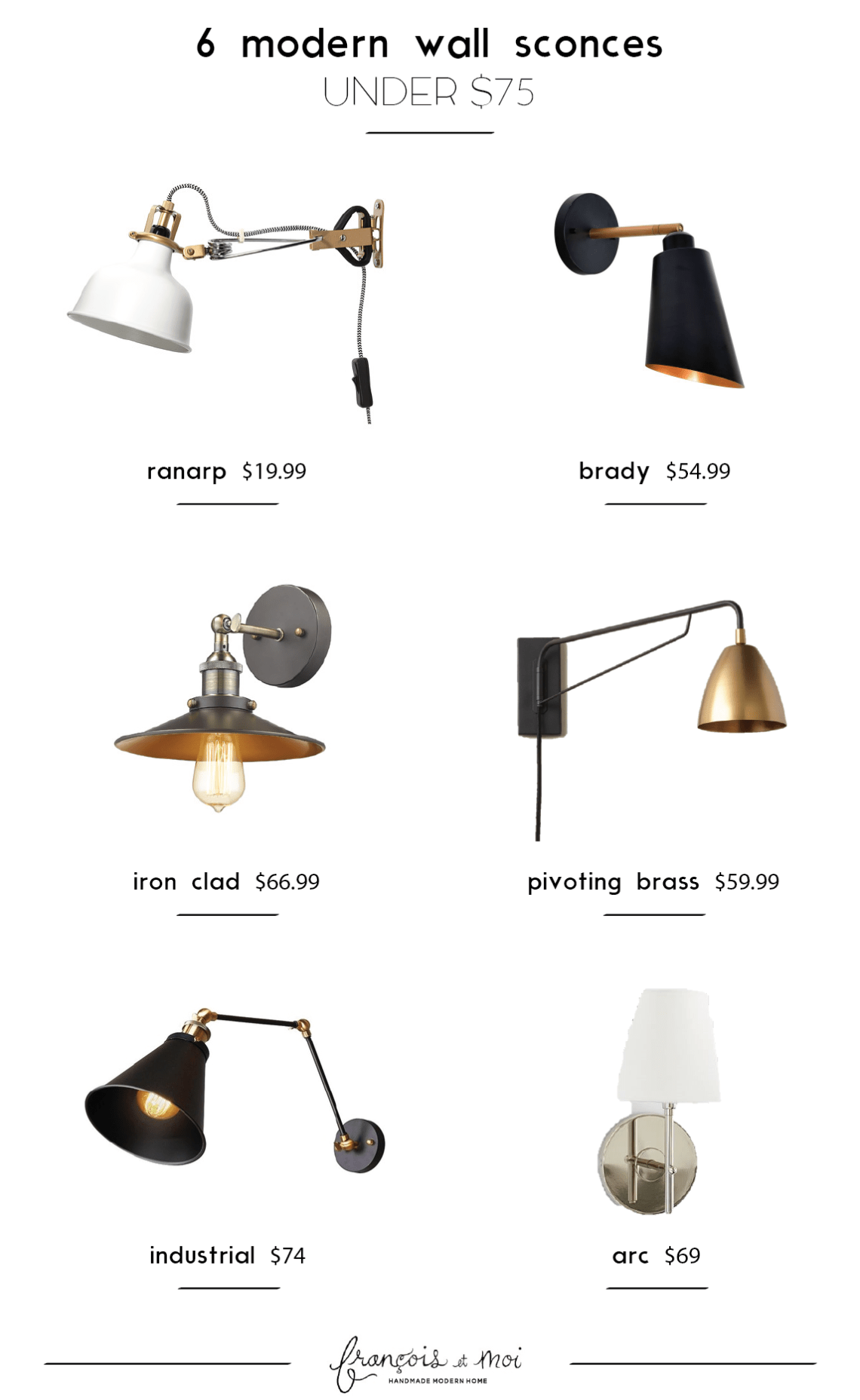 6 smart modern wall sconces that are affordable (under $75!) too!