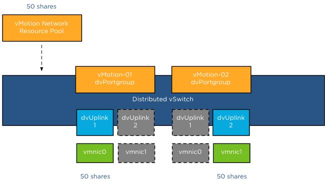 02-multi-nic-configuration