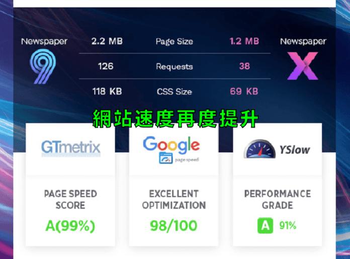 NewsPaper X 網站速度提升