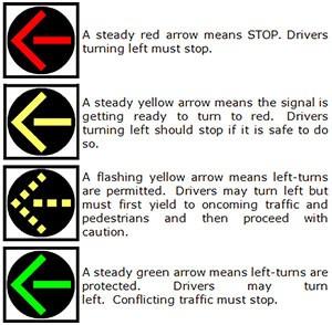 flashing yellow lights