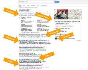 Auswirkung Social Signals Google Ranking