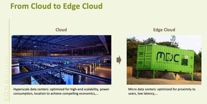 From Cloud to Edge Cloud