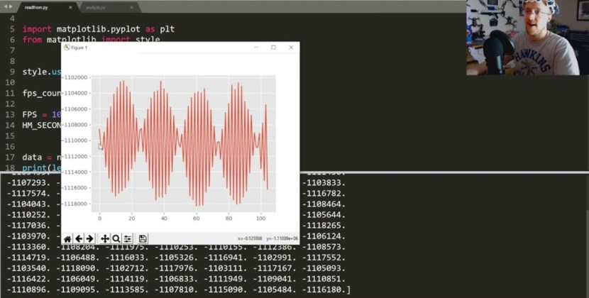 Brain Computer Interface with Python and OpenBCI for EEG data