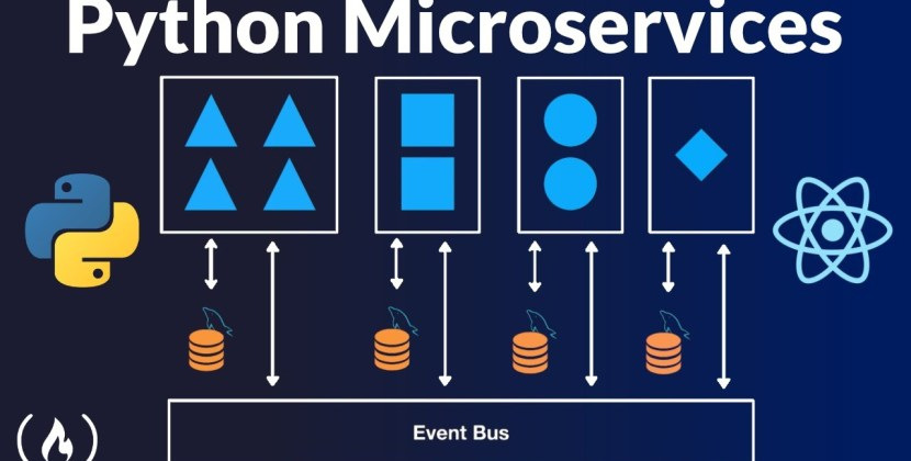 Python Microservices Web App Full Course