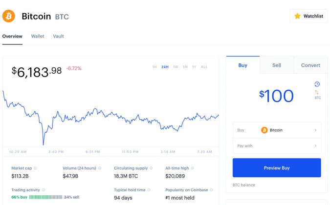 Coinbase exchange- The best decentralized exchange