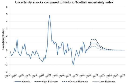 Uncertainty.jpg