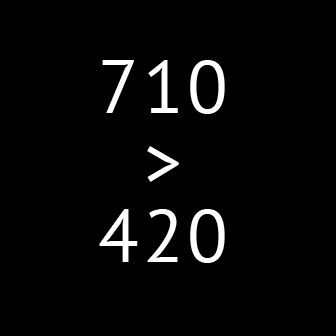 710>420 Clothing - Web Development Project