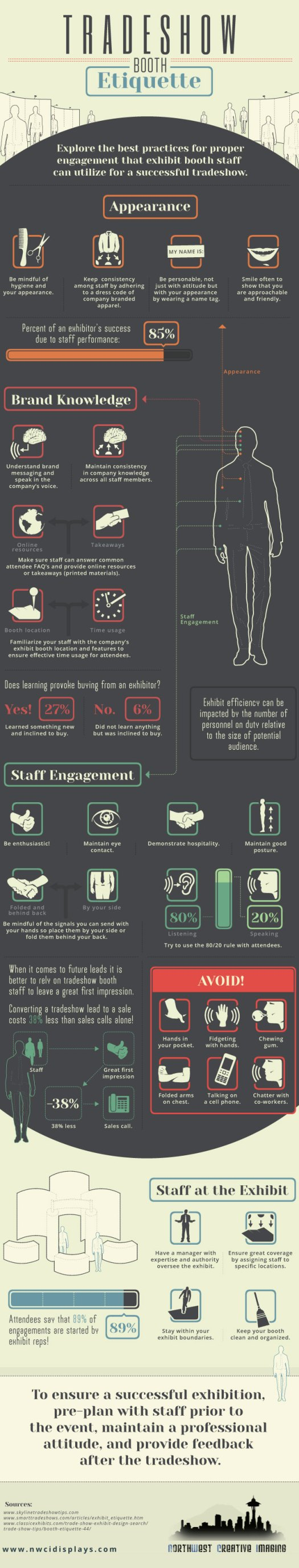 Infographic Source about Tradeshow Booth Etiquette