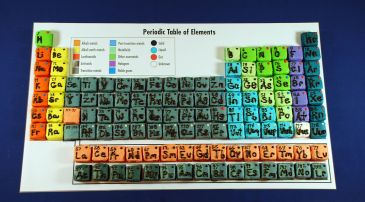 frauenfiguren ida freund periodic table cupcakes