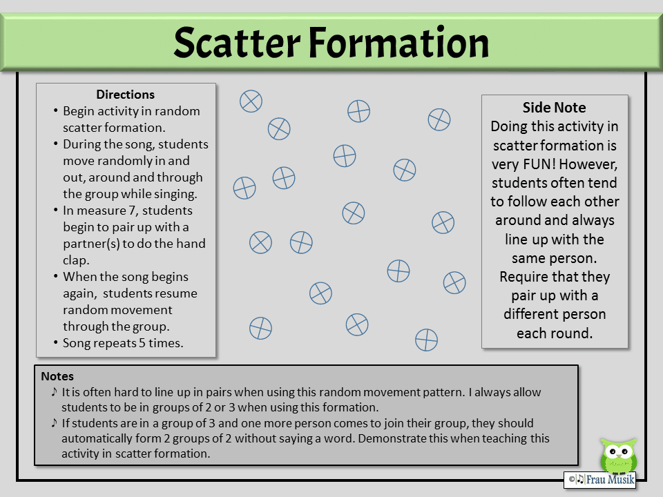 Drawing of Scatter Formation for Music Mixer Activities